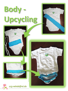 Body-Upcycling